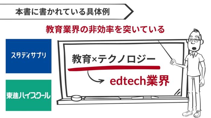 edtech業界