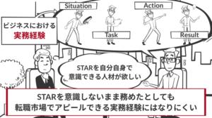 STARを意識しないと実務経験になり得ない